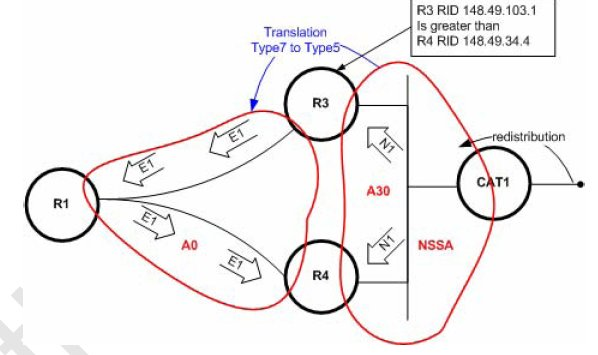 (C) NetMasterClass.com DOiT Vol.2 Scenario 23
