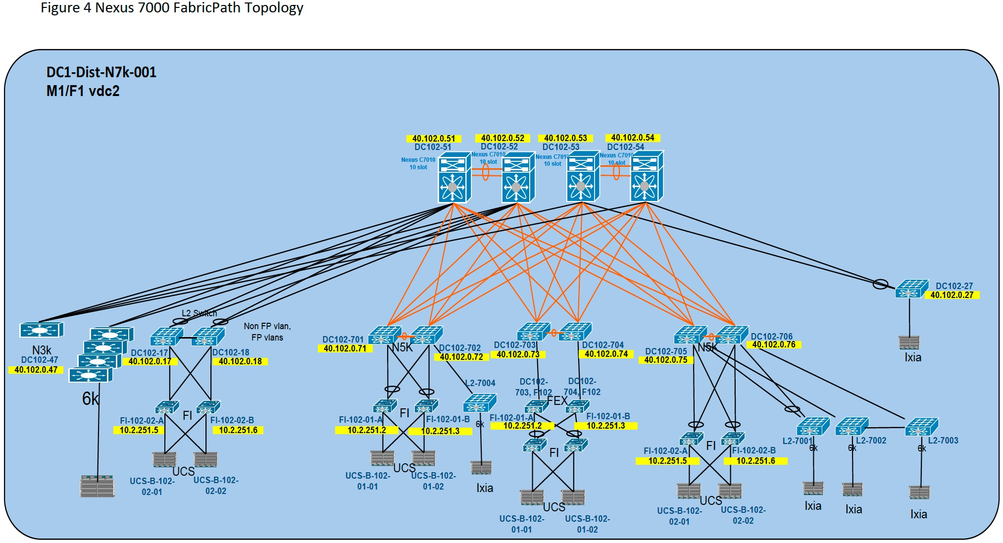 Computer Network Administrator Network Topology Design Software