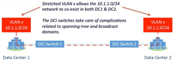 Ethernet_Switching_Landscape_DCI