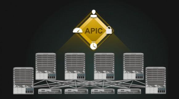 APIC/ACI